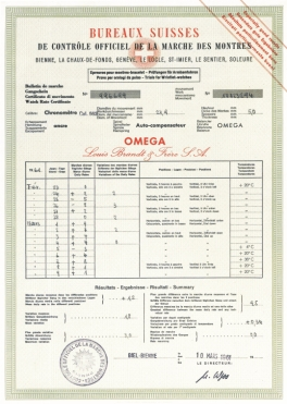 Individual certificate by the Swiss B.O.
